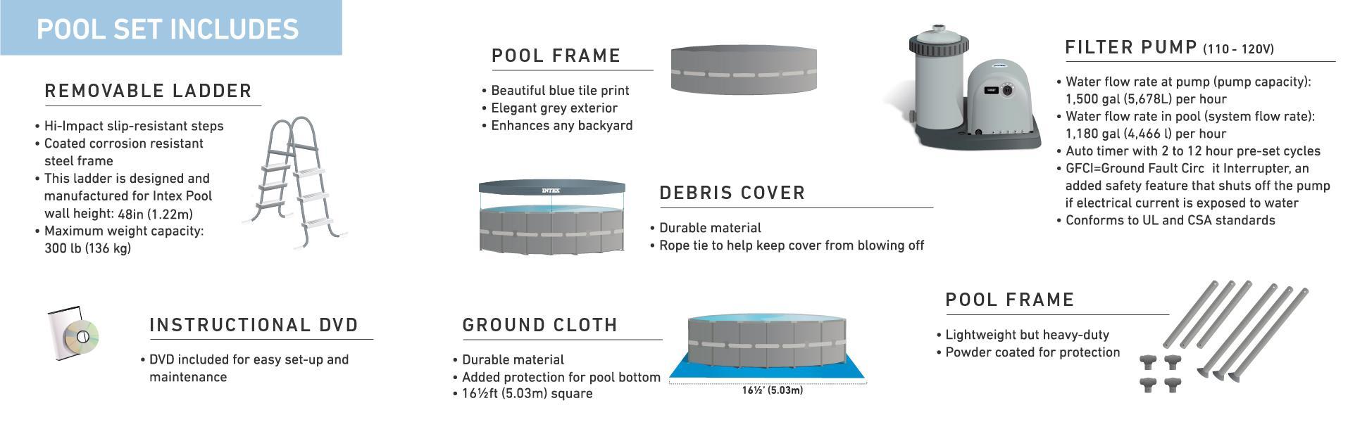 Pool info 1