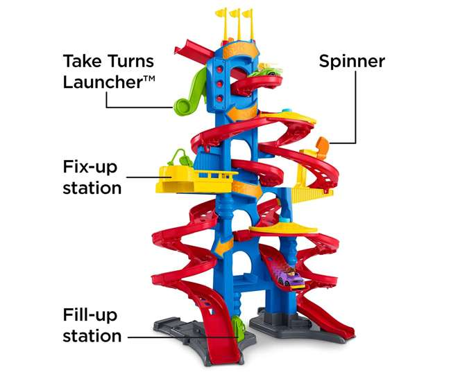 FHG51 Fisher-Price Little People Collection Take Turns 3-Foot Skyway with 2 Wheelies