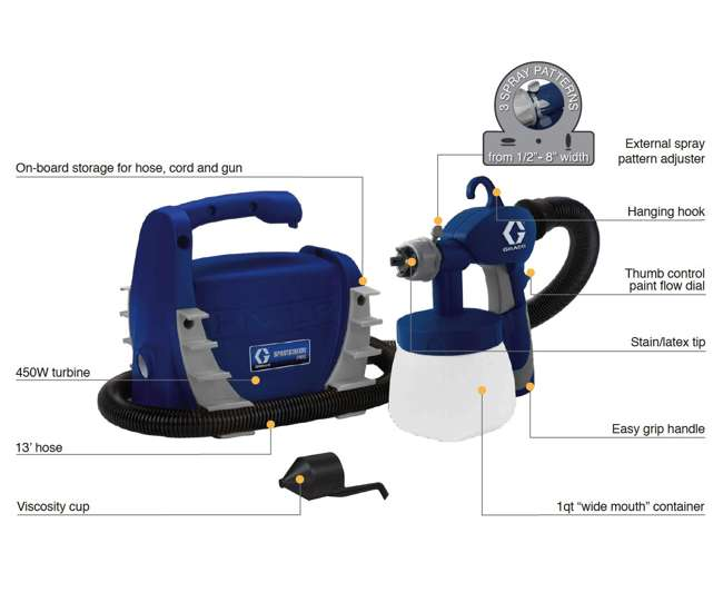 GRACO2900-RB Graco HV2900 House Paint Spray Station (Refurbished) | GRACO2900-RB