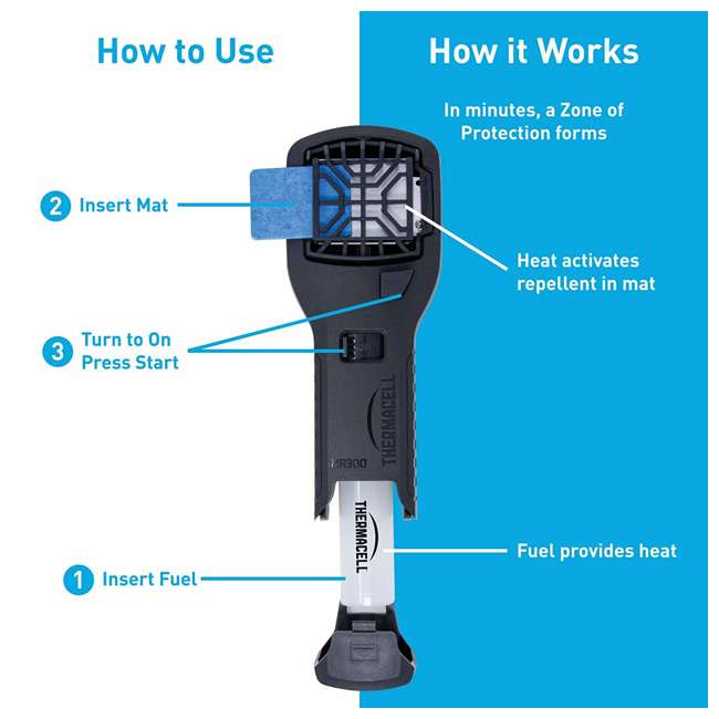 MR300F Thermacell MR300F Cordless Portable Mosquito Insect Bug Repellent with Holster 5