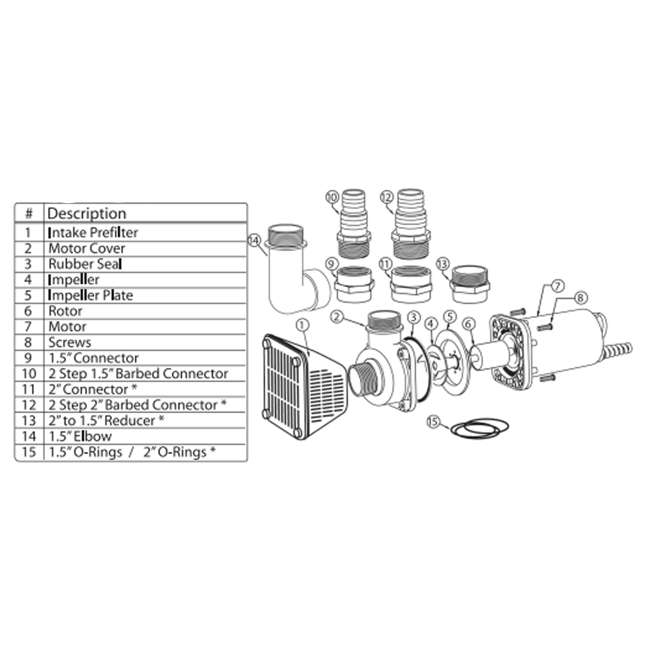 DANN-20365-OB Pondmaster ProLine 6600 GPH High Head Skimmer Pond Pump | 20365 (Open Box) 3