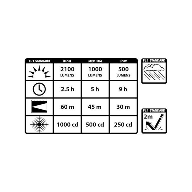 4 x MXN05000 Maxxeon Workstar 5000 Lumenator Commercial Grade LED Work Light, Red (4 Pack) 6