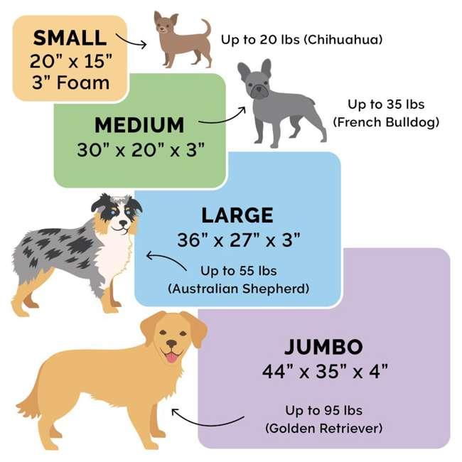 45636087 Furhaven Orthopedic Foam Ultra Plush & Suede Sofa Dog Bed, Gray, Jumbo Plus 7