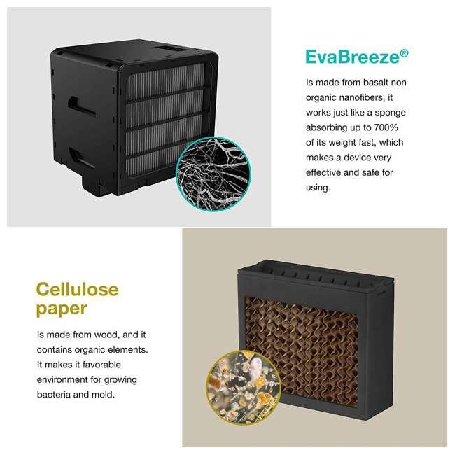 EV-500W Evapolar EV-500W evaCHILL Personal Evaporative Humidifier Air Conditioner, White 6