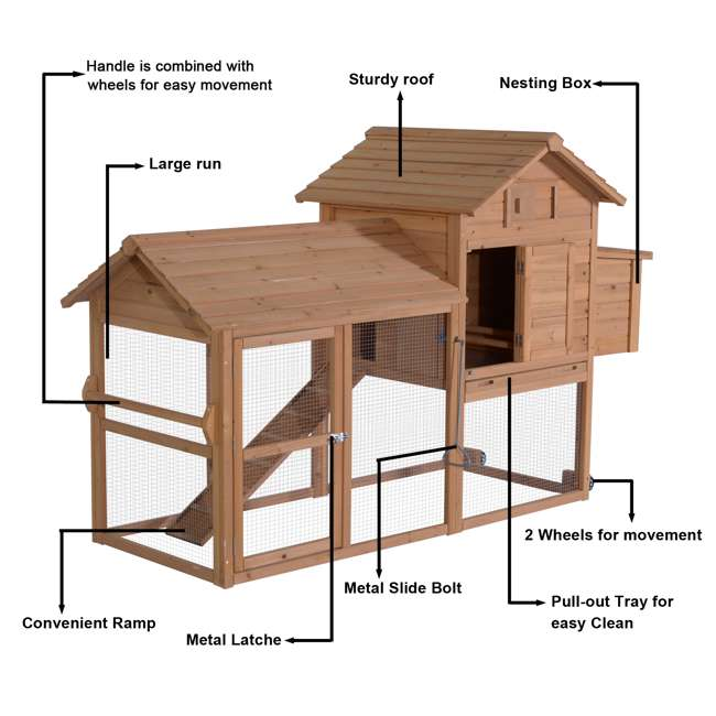 6010-0309L Lovupet 6010-0309L Chicken Rabbit Poultry Pet Backyard Wheeled Coop House Pen 2