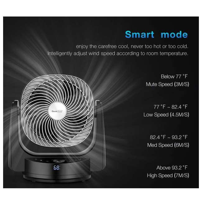 AF1S Geek Aire AF1S 8 Inch Indoor Desk Floor Oscillating Fan with 4 Speeds (2 Pack) 4