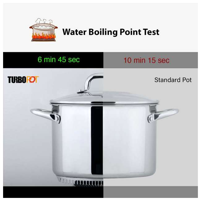 RS3004 Turbo Pot 8.1 Qt Stock Pot 1