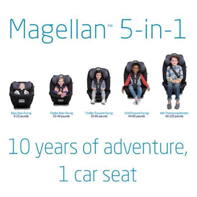 CC197EMJ Maxi-Cosi Magellan 5-in-1 Adjustable Kids Convertible Car Seat, Night Black 2
