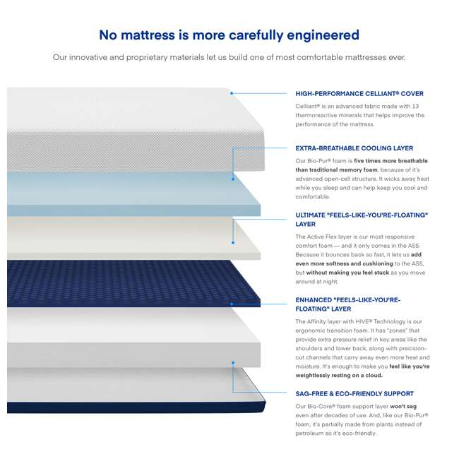 AS5-Q Amerisleep AS5 Soft Feel Bio Core Comfort Foam Queen Size Mattress, White 4