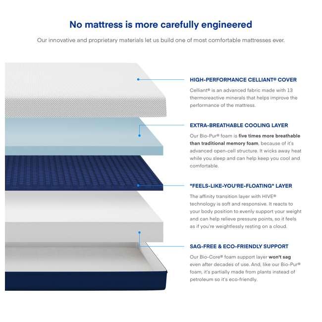 AS3-F Amerisleep AS3 Medium Softness Bio Core Plush Foam Full Size Mattress, White 3
