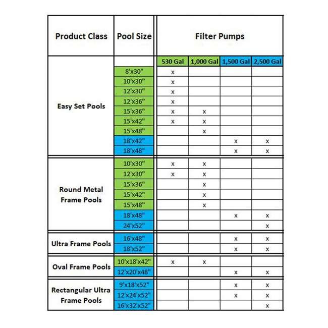 28633EG Intex 2500 GPH Swimming Pool Filter Pump With Timer 4