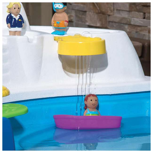 894700 Step2 Fiesta Cruise Sand and Water Table 4