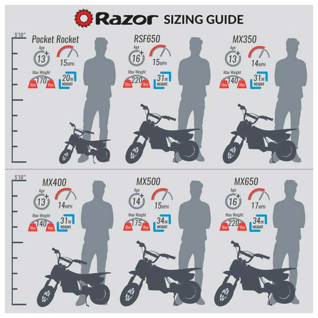 15128099 + 97775 + 96785 Razor MX350 Dirt Rocket Bike with Helmet, Elbow & Knee Pads 4