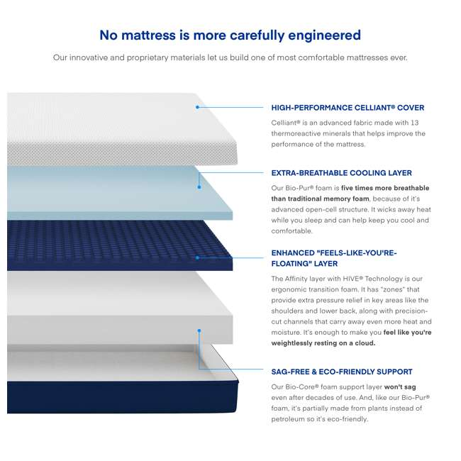 AS2-Q Amerisleep AS2 Back/Stomach Sleeper Medium Firm Memory Foam Bed Mattress, Queen 4