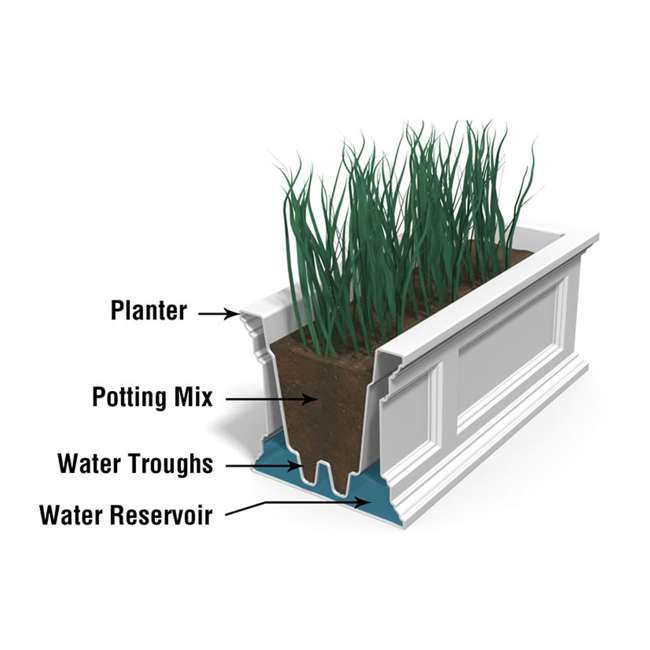 MO-5822-W Mayne Fairfield 2 Ct Windowsill Planter Box Decorative Bracket Supports, White 3