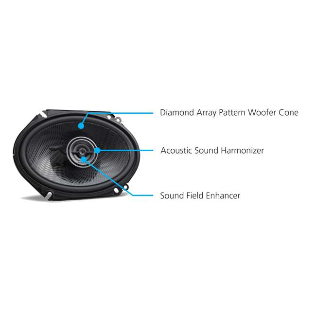KFC-C6896P Kenwood KFC-C6896P 6x8 Inch 360 Watt Oval Custom Fit 2 Way Car Speakers (Pair) 1