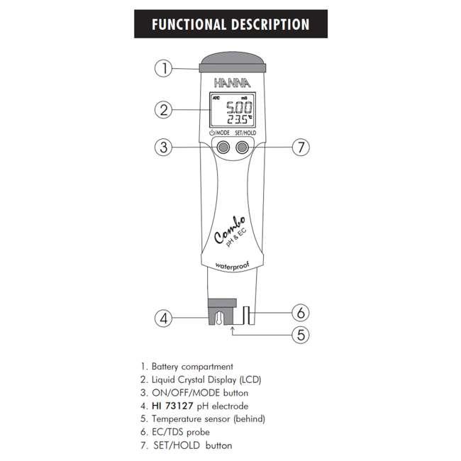 HI98129-U-A Hanna Instruments pH/EC/TDS/C/PPM Test & Temperature Monitor (Open Box) (2 Pack) 3
