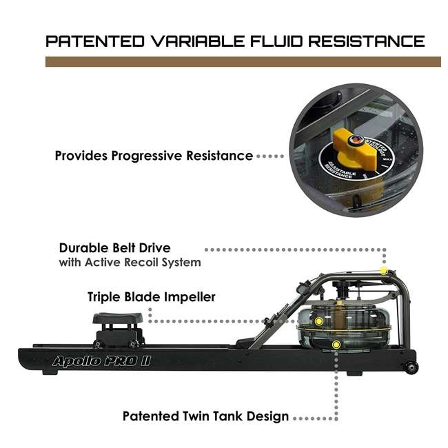 APPRO2B First Degree Fitness Indoor Water Rower with Adjustable Resistance - Apollo Pro II Black Reserve 4