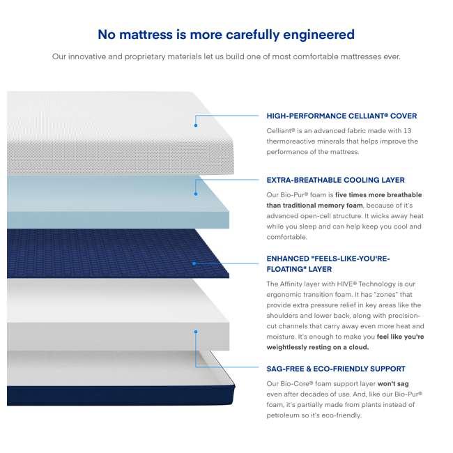 AS4-F Amerisleep AS4 Medium Softness Bio Core HIVE Foam Full Size Mattress, White 5