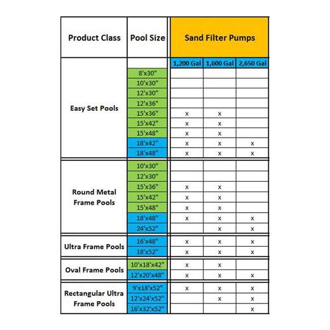 28647EG Intex 2800 GPH Above Ground Pool Sand Filter Pump 8