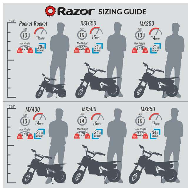15128040 + 97775 + 96785 Razor Dirt Rocket MX350 Electric Moto Bike with Helmet, Elbow & Knee Pads 2