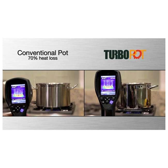 RS3004 Turbo Pot 8.1 Qt Stock Pot 2