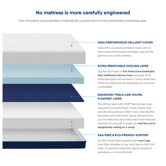 AS4-TXL Amerisleep AS3 Medium Soft Softness Bio Core Plush Foam Twin XL Mattress, White 5
