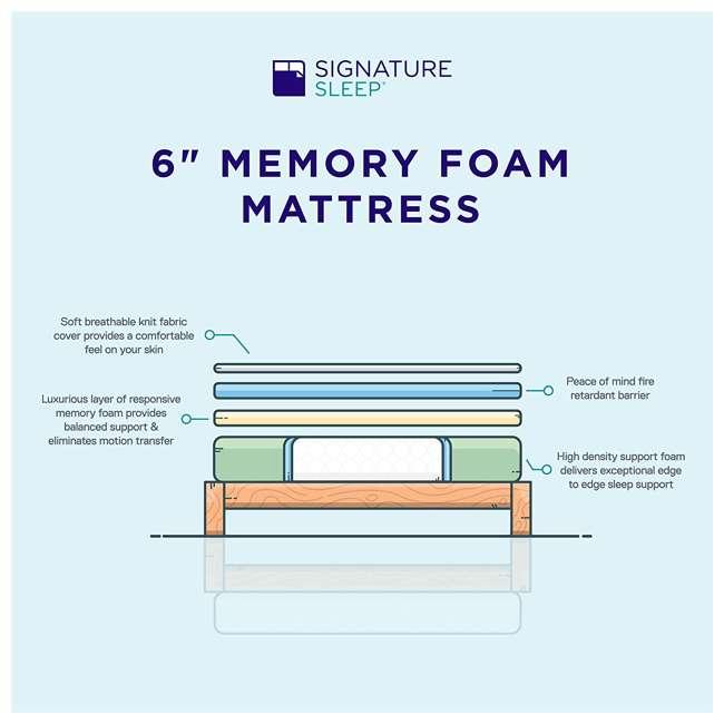 5473396 Dorel Signature Sleep Memoir 6 Inch Memory Foam Mattress, King Certified Foam 4