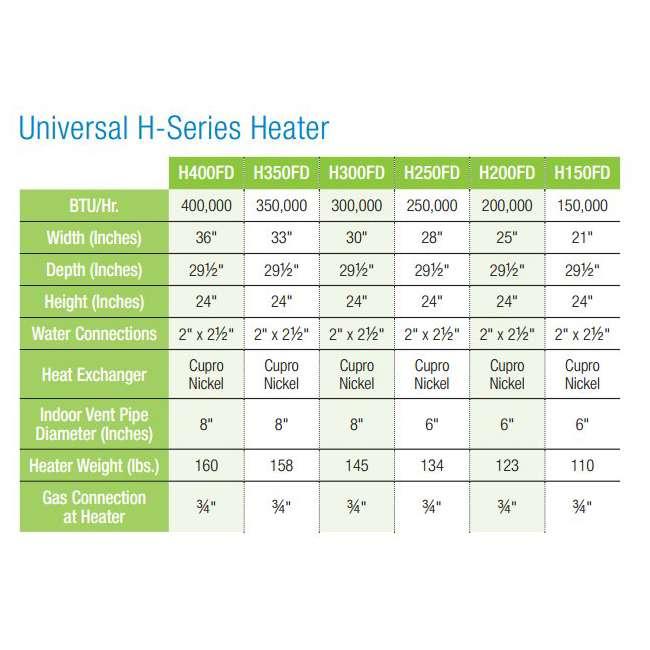 H150FDN-OB Hayward H150FDN 150K Natural Gas Swimming Pool Heater (Open Box) 1