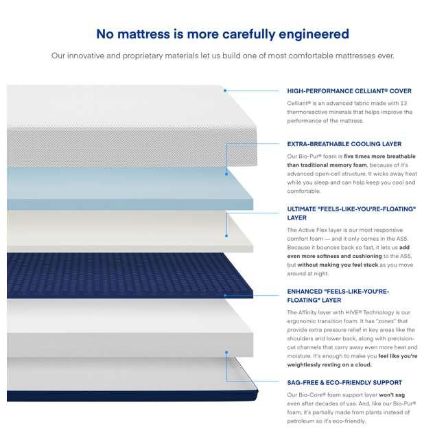 AS5-TXL Amerisleep AS5 Soft Feel Bio Core Plush Foam Active Flex Twin XL Mattress, White 5