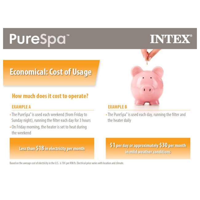 28401E + 3 x 29001E Intex Pure Spa 4-Person Inflatable Portable Hot Tub w/ Six Filter Cartridges 11