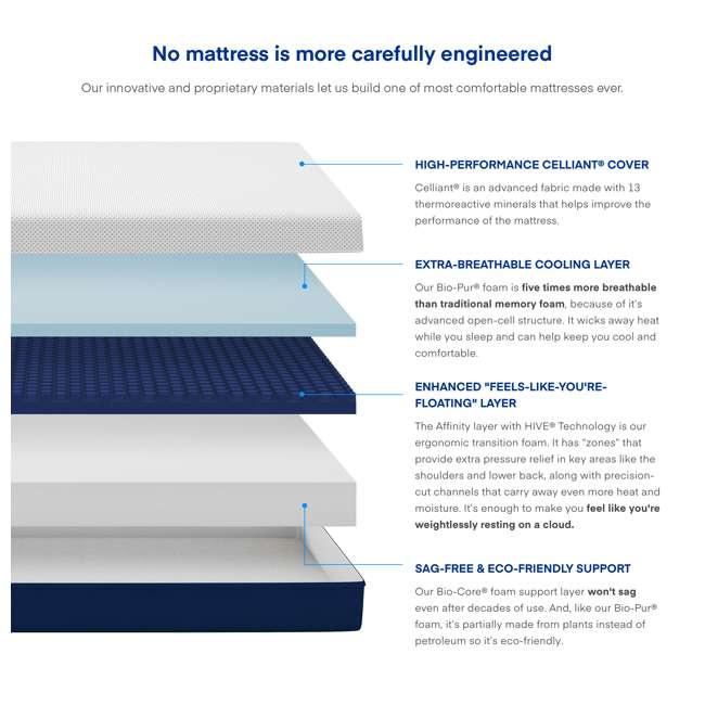 AS2-TXL Amerisleep AS2 Back/Stomach Sleeper Medium Firm Memory Foam Mattress, Twin XL 4
