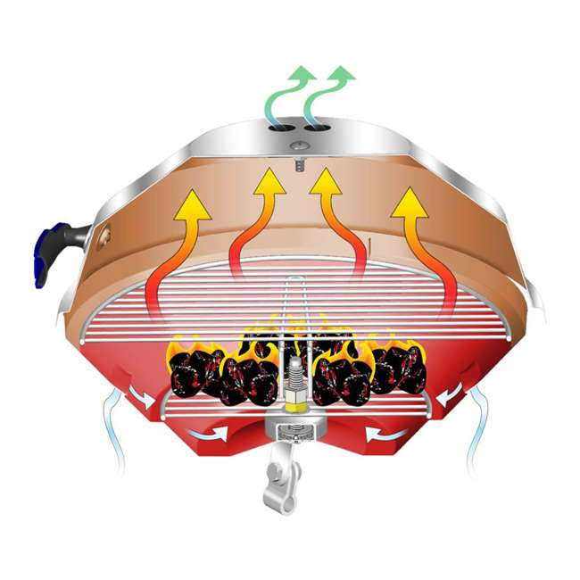 A10-104 Magma Products Marine Kettle Boat BBQ Barbecue Charcoal Grill, Original Size 2
