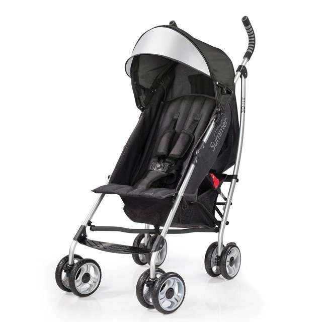 21930-U-A Summer Infant 3D Lite Convenience Compact Folding Stroller - Open Box  (2 Pack)