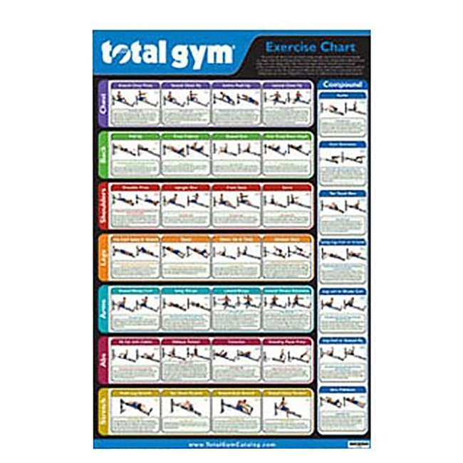"""FR7946 Total Gym 24"""" x 36"""" Convenient Quick Reference Exercise Chart with 35 Workouts"""