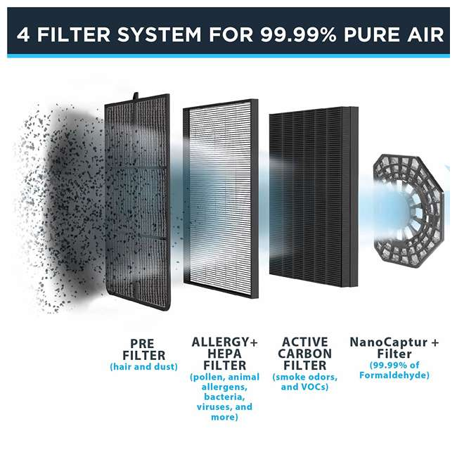PU3040U0 Rowenta Home Air Purifier Cleaner with HEPA and Active Carbon Filters 3
