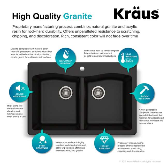 KGD-52BLACK Kraus Forteza 33-Inch Dual-Mount 50/50 Double Bowl Granite Kitchen Sink, Black 3